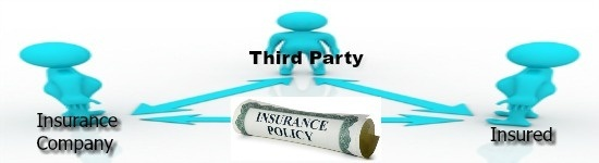 thirdparty